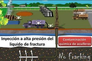 Simulación Fracking