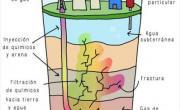 Químicos usados para el fracking invadieron acuíferos en Texas
