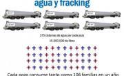 El agua un recurso cada vez más amenazado. Gasto de agua con el fracking. BNK Petroleum. Burgos